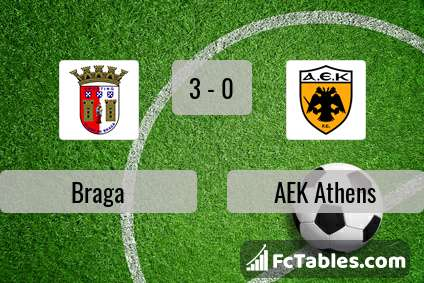 Podgląd zdjęcia Braga - AEK Ateny
