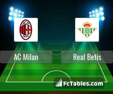 Preview image AC Milan - Real Betis