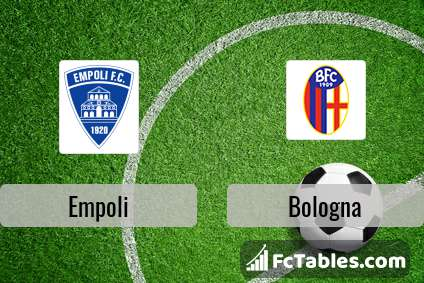 Preview image Empoli - Bologna