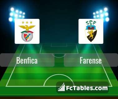 Preview image Benfica - Farense