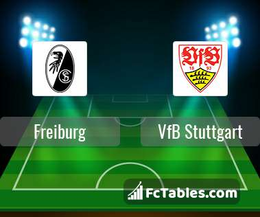 Preview image Freiburg - VfB Stuttgart