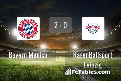 Preview image Bayern Munich - RasenBallsport Leipzig