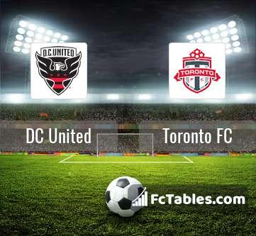 Podgląd zdjęcia DC United - Toronto FC