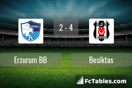 Preview image Erzurum BB - Besiktas