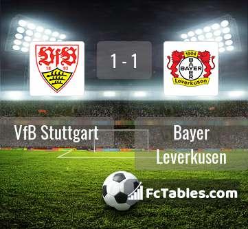 Podgląd zdjęcia VfB Stuttgart - Bayer Leverkusen