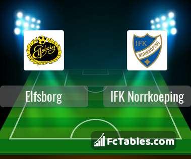 Podgląd zdjęcia Elfsborg - IFK Norrkoeping
