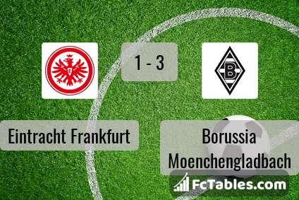 Podgląd zdjęcia Eintracht Frankfurt - Borussia M'gladbach