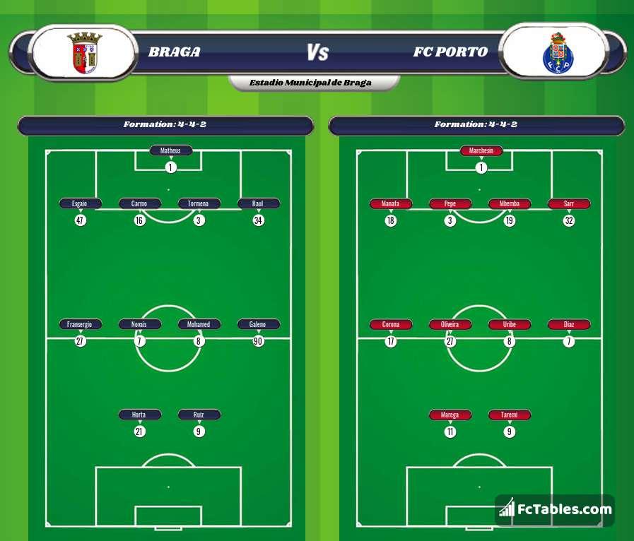 Podgląd zdjęcia Braga - FC Porto