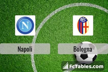 SSC Napoli Bologna H2H