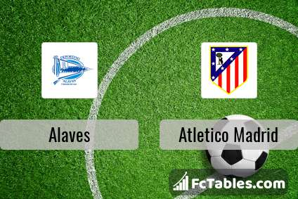 Podgląd zdjęcia Alaves - Atletico Madryt