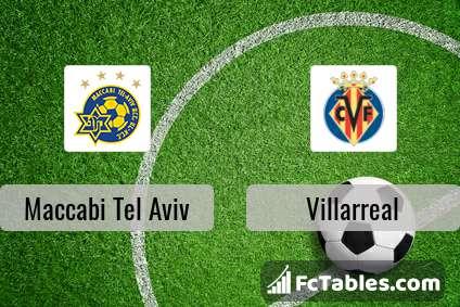 Podgląd zdjęcia Maccabi Tel Awiw - Villarreal