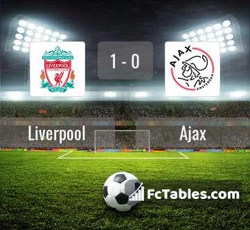 Liverpool Vs Ajax H2h 1 Dec 2020 Head To Head Stats Prediction Uefa champions league match report for ajax v liverpool on 21 october 2020, includes all goals and incidents. liverpool vs ajax h2h 1 dec 2020 head