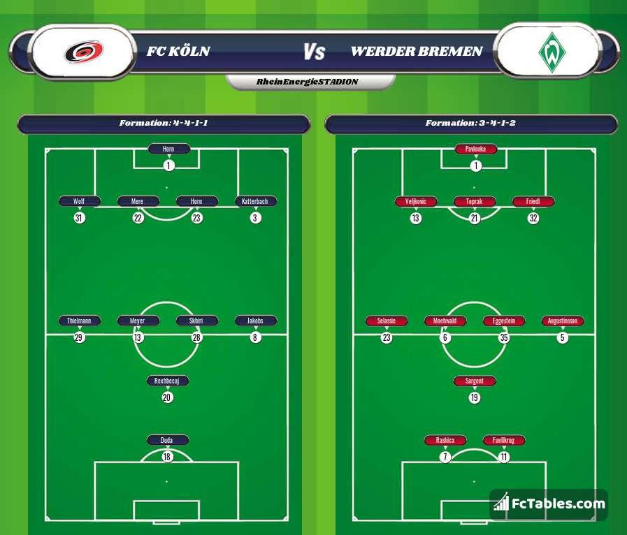 Preview image FC Köln - Werder Bremen