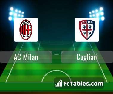 Anteprima della foto AC Milan - Cagliari