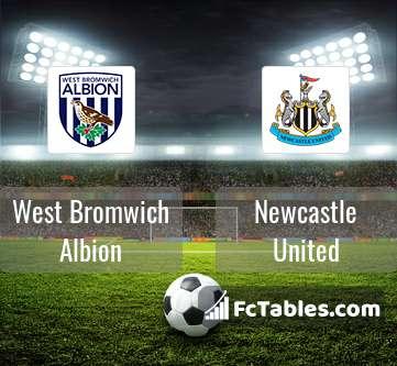 Podgląd zdjęcia West Bromwich Albion - Newcastle United