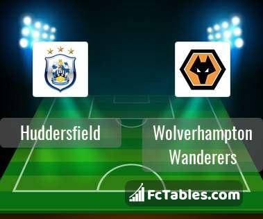 Anteprima della foto Huddersfield Town - Wolverhampton Wanderers