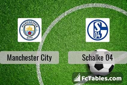 Anteprima della foto Manchester City - Schalke 04