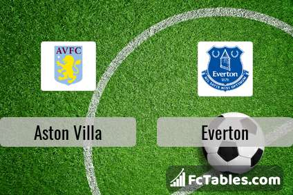 Preview image Aston Villa - Everton