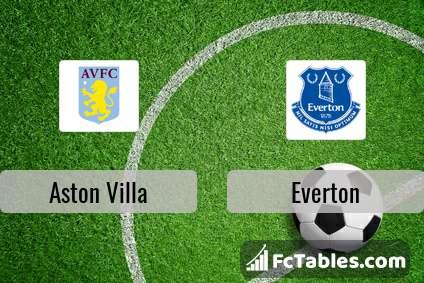 Podgląd zdjęcia Aston Villa - Everton