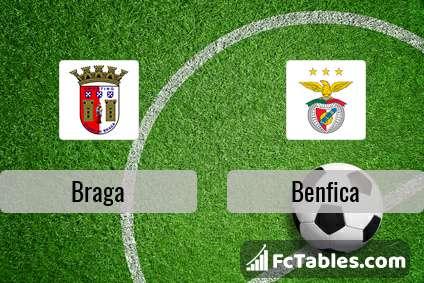 Preview image Braga - Benfica