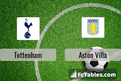 Podgląd zdjęcia Tottenham Hotspur - Aston Villa