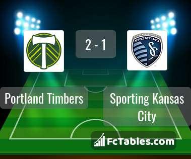 Preview image Portland Timbers - Sporting Kansas City