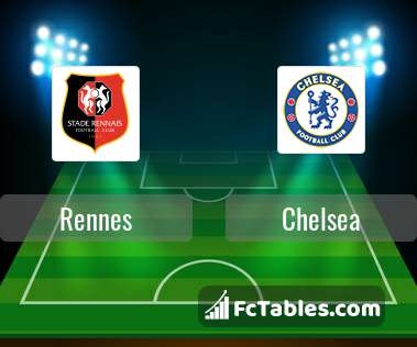 Preview image Rennes - Chelsea