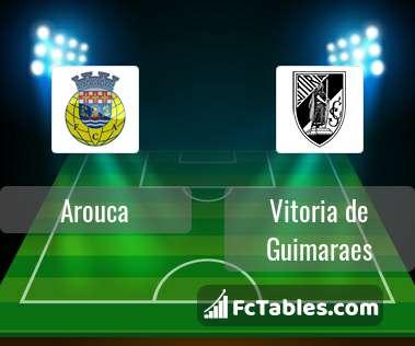Preview image Arouca - Vitoria de Guimaraes