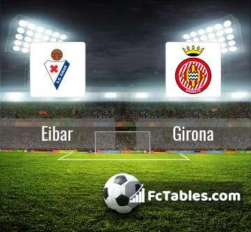 Preview image Eibar - Girona
