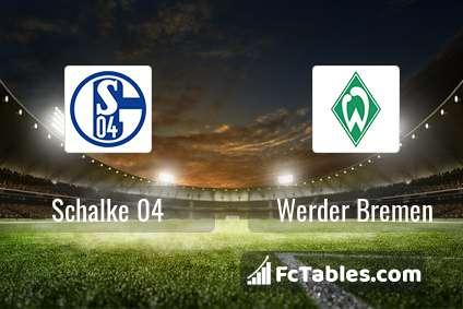 Podgląd zdjęcia Schalke 04 - Werder Brema