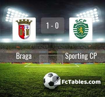 Preview image Braga - Sporting CP