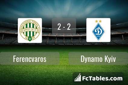 Preview image Ferencvaros - Dynamo Kyiv