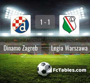 Anteprima della foto Dinamo Zagreb - Legia Warszawa