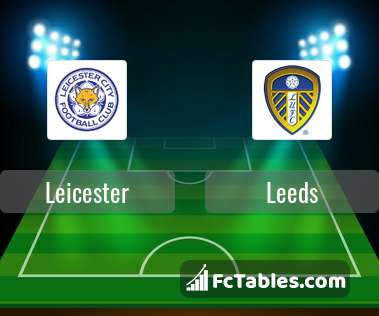 Podgląd zdjęcia Leicester City - Leeds United