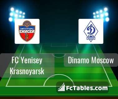Preview image FC Yenisey Krasnoyarsk - Dinamo Moscow
