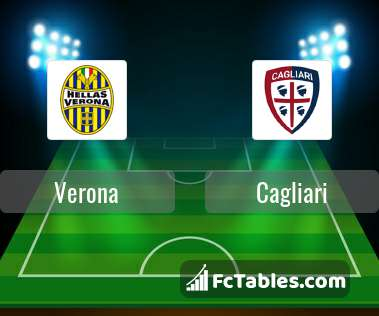 Preview image Verona - Cagliari