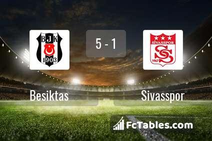 Preview image Besiktas - Sivasspor