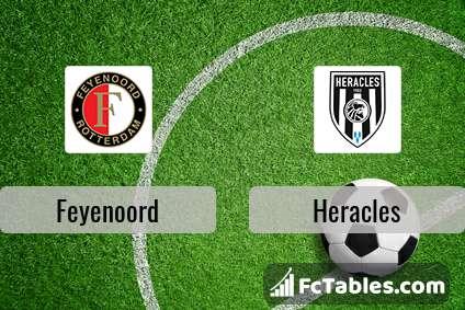 Feyenoord Vs Heracles H2h 20 Jan 2021 Head To Head Stats Prediction