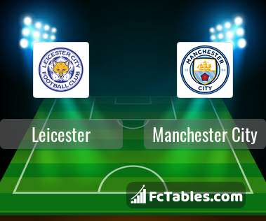 Preview image Leicester - Manchester City