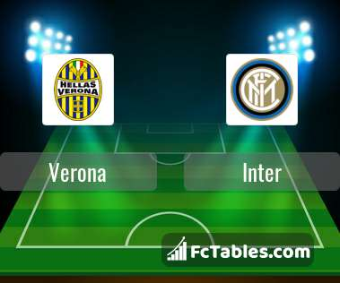Podgląd zdjęcia Hellas Werona - Inter Mediolan