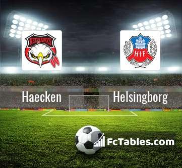Preview image Haecken - Helsingborg