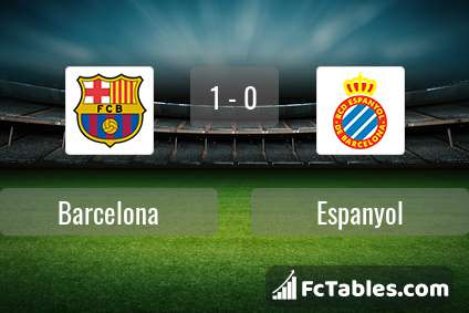 Podgląd zdjęcia FC Barcelona - Espanyol