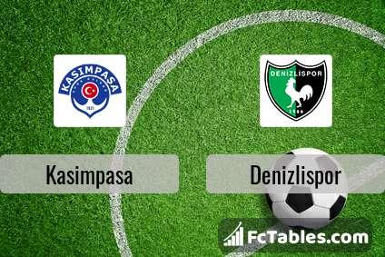 Anteprima della foto Kasimpasa - Denizlispor