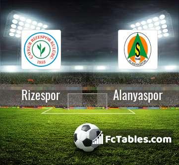 Preview image Rizespor - Alanyaspor