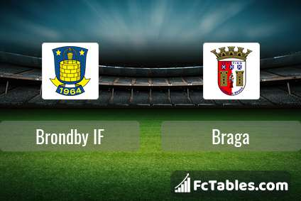Preview image Brøndby IF - Braga
