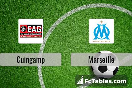 Preview image Guingamp - Marseille