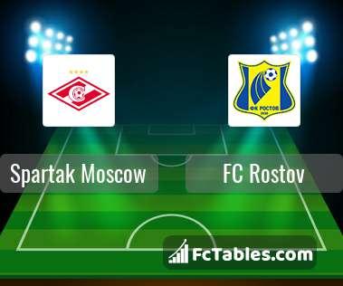 Podgląd zdjęcia Spartak Moskwa - FK Rostów