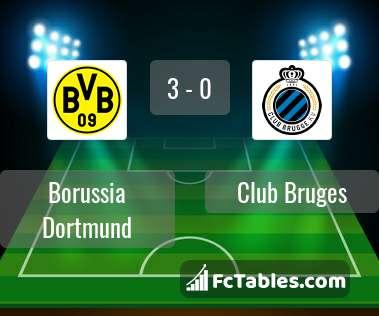 Anteprima della foto Borussia Dortmund - Club Brugge