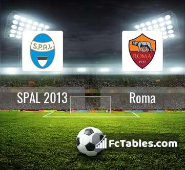 Anteprima della foto SPAL 2013 - Roma
