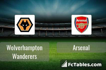 Preview image Wolverhampton Wanderers - Arsenal